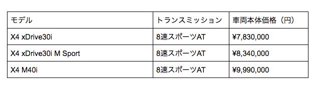 X4 価格表