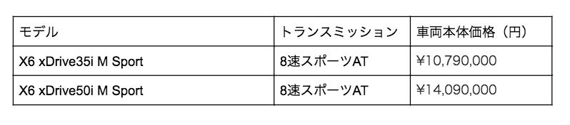 X6 価格表