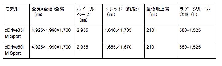 X6 寸法表