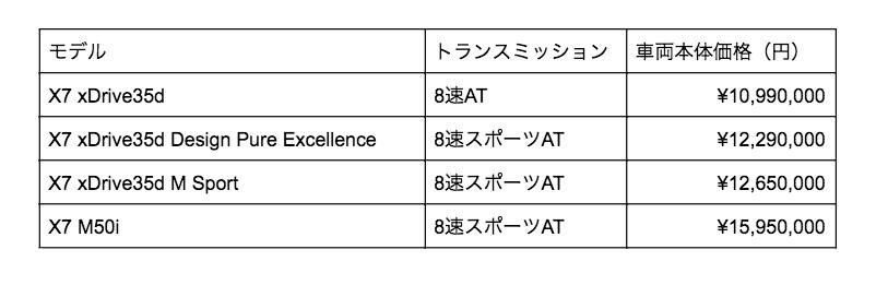 X7 価格表