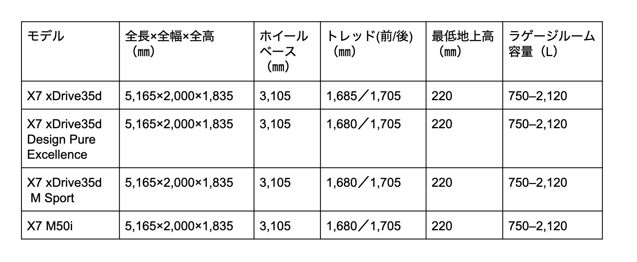 X7 寸法表