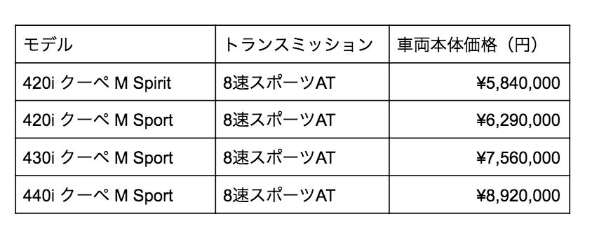 4シリーズ クーペ 価格