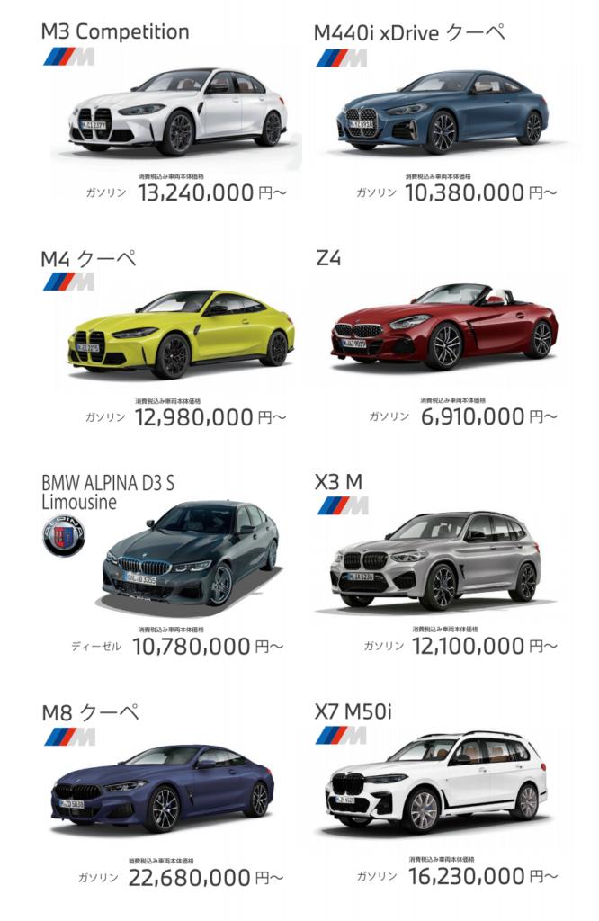 BMW最新モデル ハイパフォーマンス試乗車